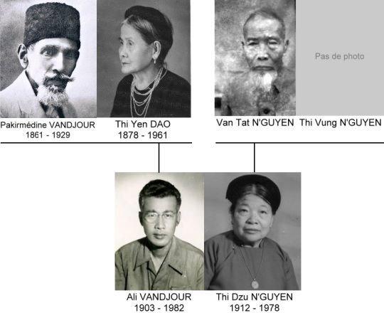 Famille Vandjour NGuyen